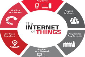 2016 IEEE IOT Projects