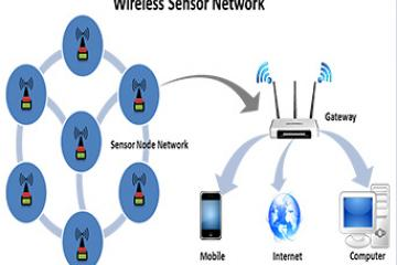 DotNet Wireless Sensor Network Projects