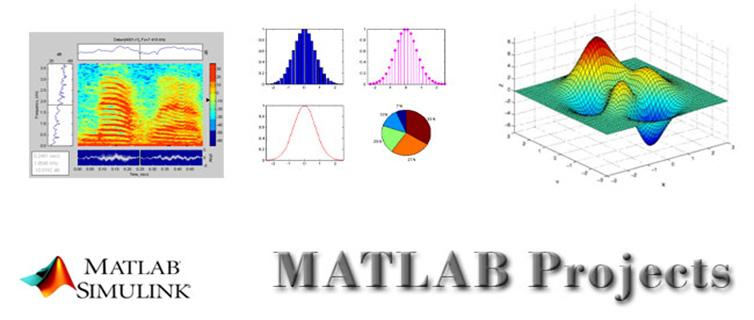 Matlab Projects | CITL Projects