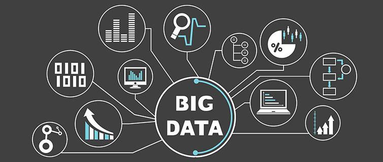 IEEE Projects based on Big Data